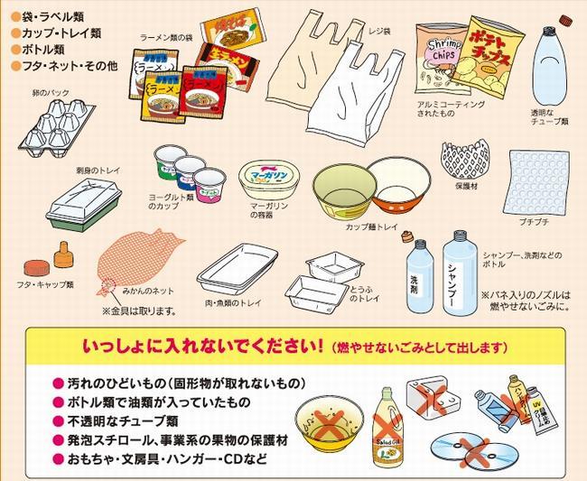 家庭から出たごみ | 福井市ホームページ